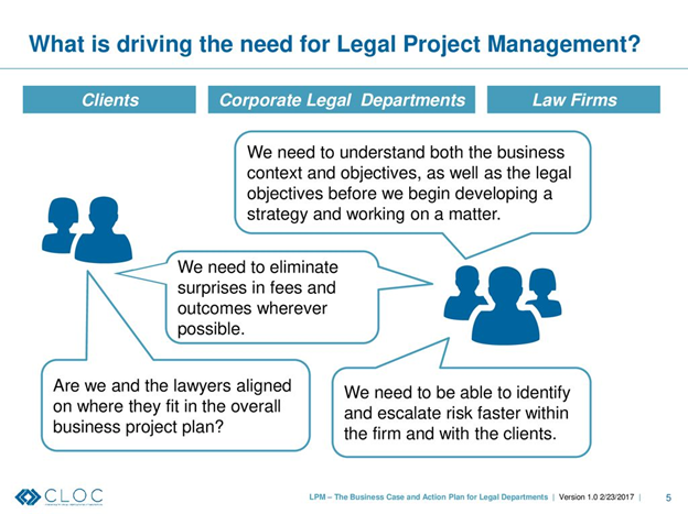 Law Firm Project Management Software