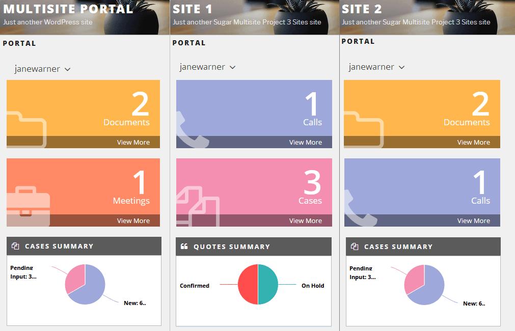 Multisite & Multi-domain Support
