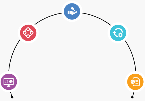 Configure Portal Your Way